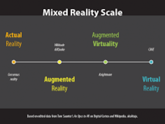 What is the Difference between Virtual, Augmented & Mixed Reality?