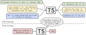 T5 - The Text-To-Text Transfer Transformer